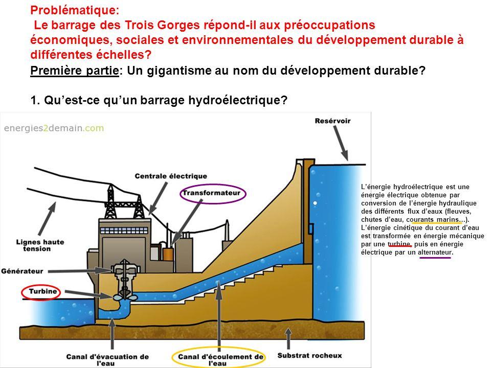 Problématique: Le barrage des Trois Gorges répond-il aux préoccupations économiques, sociales et environnementales du développement durable à différen