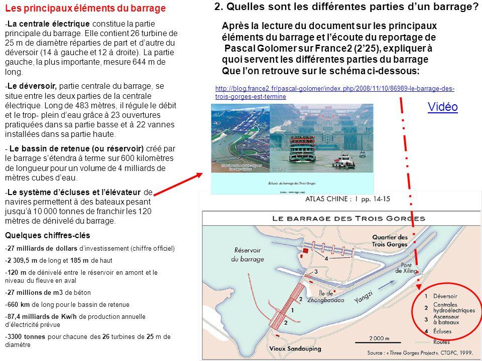 3.Pourquoi un barrage si grand . Cela pose-t-il des problèmes particuliers.