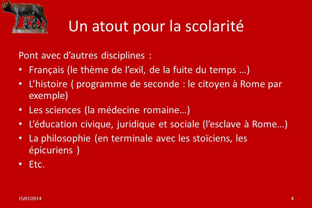 Un atout pour la scolarité Pont avec dautres disciplines : Français (le thème de lexil, de la fuite du temps …) Lhistoire ( programme de seconde : le