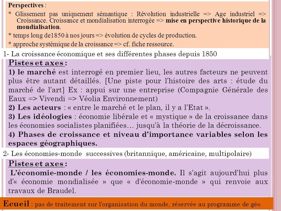 M UTATION DES SOCIÉTÉS Perspectives : Pas de présentation chronologique.