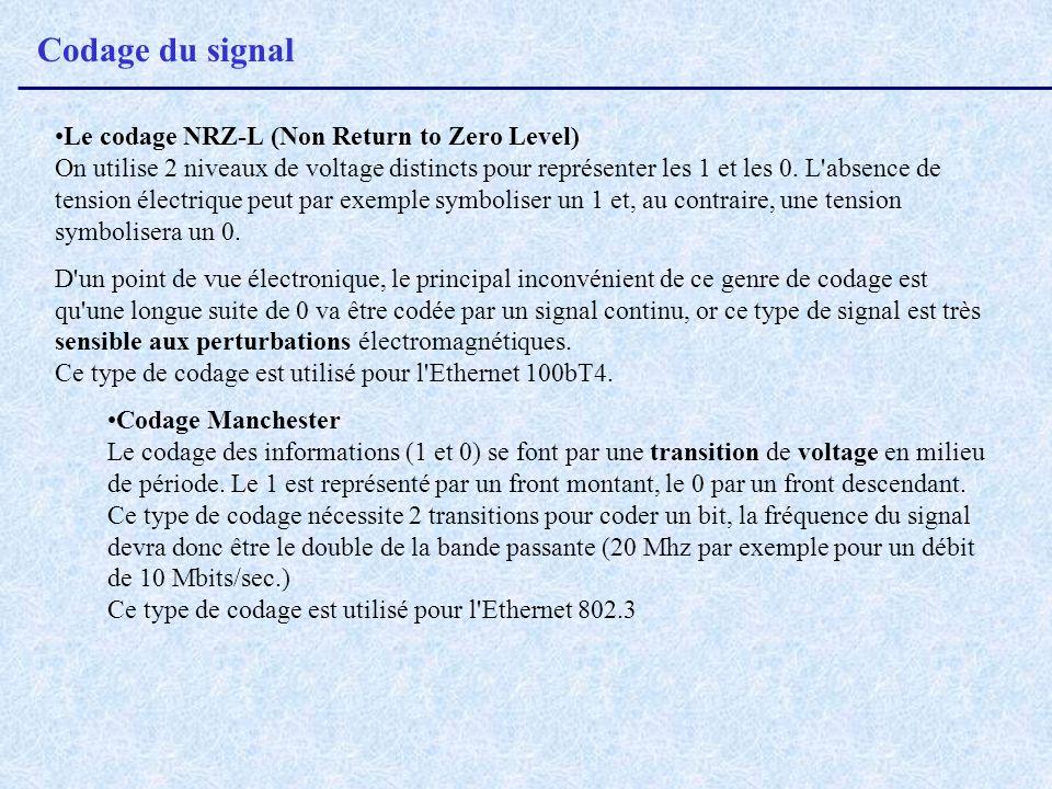 Codage du signal Le codage NRZ-L (Non Return to Zero Level) On utilise 2 niveaux de voltage distincts pour représenter les 1 et les 0. L'absence de te