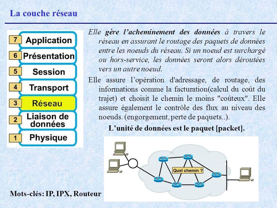 La couche réseau Elle gère lacheminement des données à travers le réseau en assurant le routage des paquets de données entre les noeuds du réseau. Si