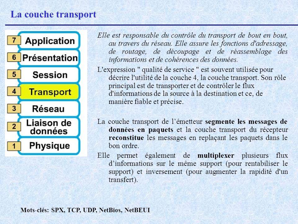La couche transport Elle est responsable du contrôle du transport de bout en bout, au travers du réseau. Elle assure les fonctions d'adressage, de rou