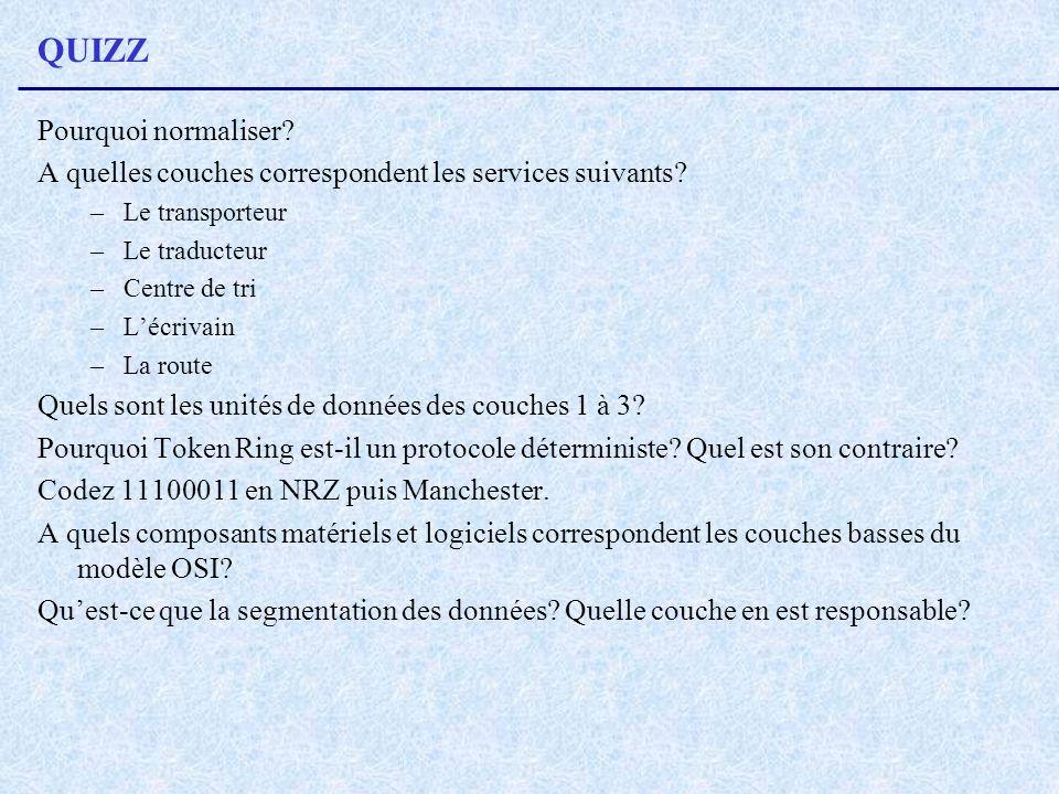 QUIZZ Pourquoi normaliser? A quelles couches correspondent les services suivants? –Le transporteur –Le traducteur –Centre de tri –Lécrivain –La route