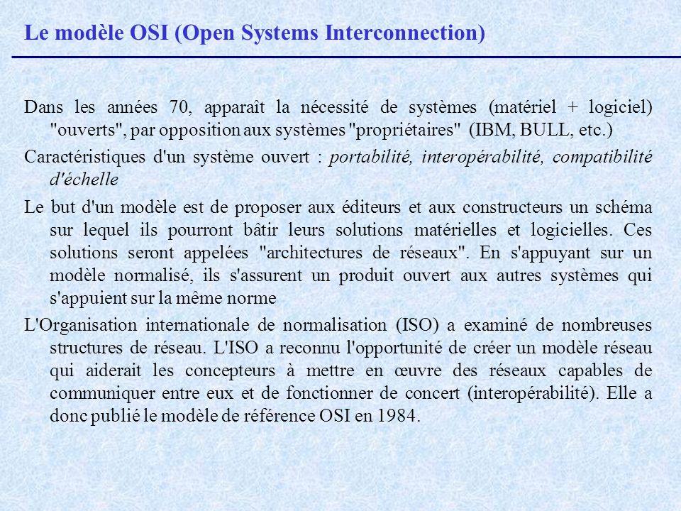 Le modèle OSI (Open Systems Interconnection) Dans les années 70, apparaît la nécessité de systèmes (matériel + logiciel)