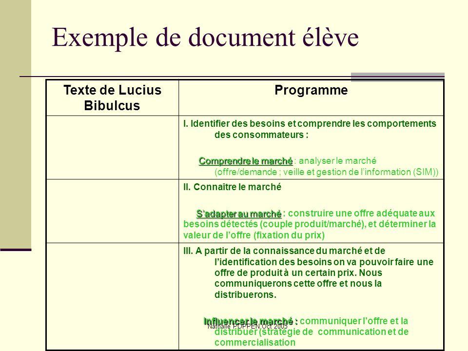 Nathalie POPPEN Oct 2005 Exemple de document élève Texte de Lucius Bibulcus Programme I. Identifier des besoins et comprendre les comportements des co