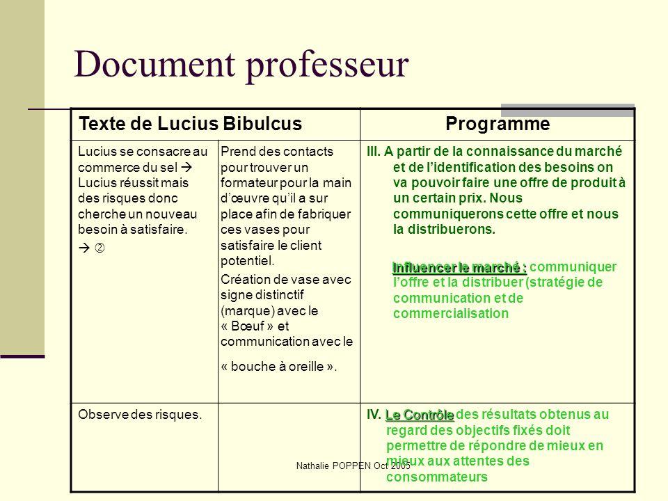 Nathalie POPPEN Oct 2005 Document professeur Texte de Lucius BibulcusProgramme Lucius se consacre au commerce du sel Lucius réussit mais des risques d