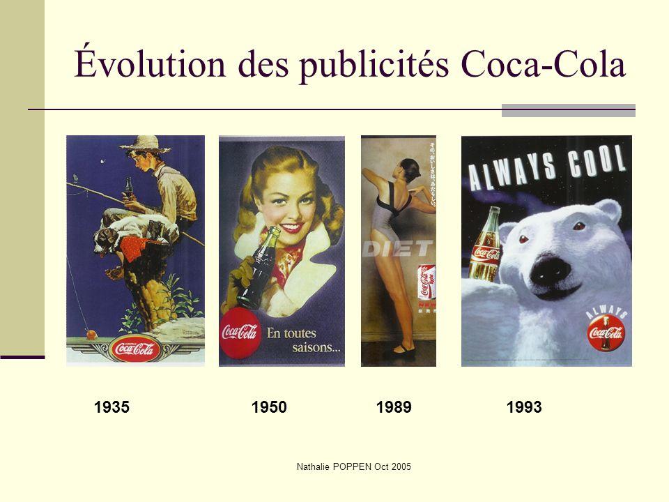 Nathalie POPPEN Oct 2005 Évolution des publicités Coca-Cola 1935195019891993