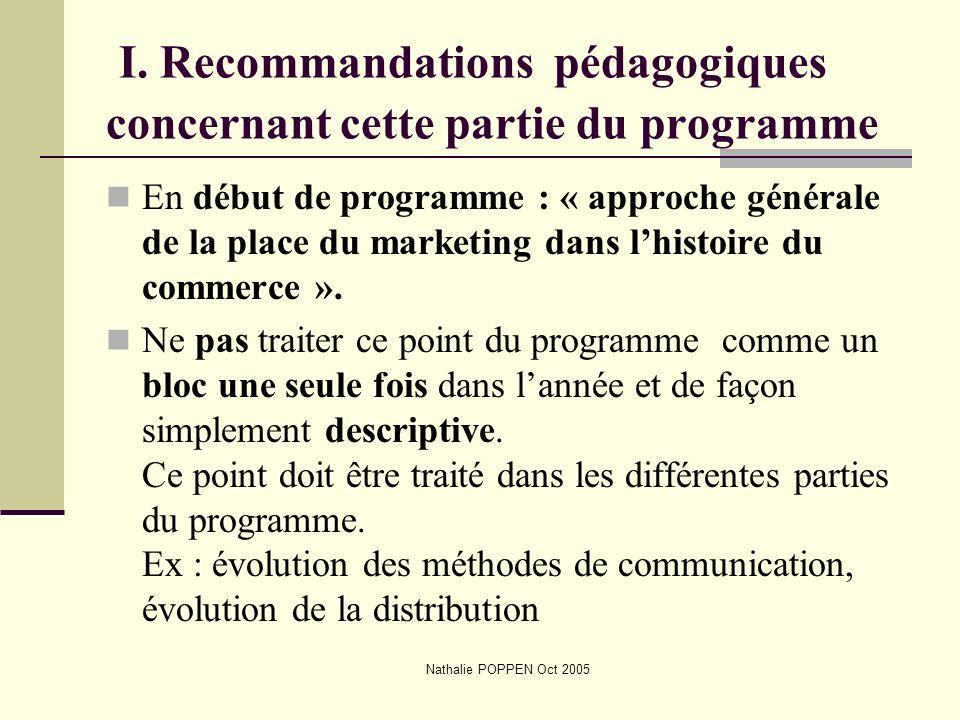 Nathalie POPPEN Oct 2005 Recommandations pédagogiques concernant cette partie du programme Il faudra faire le parallèle quand cela sera possible entre une situation historique et le marketing actuel.