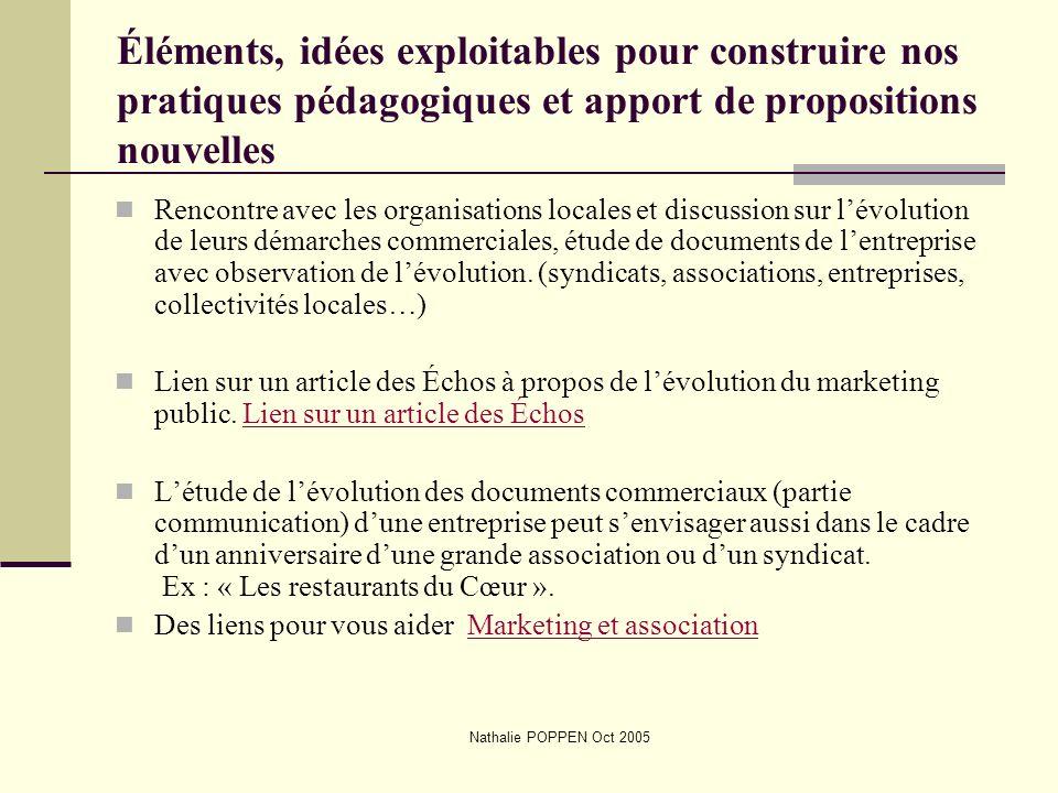 Nathalie POPPEN Oct 2005 Éléments, idées exploitables pour construire nos pratiques pédagogiques et apport de propositions nouvelles Rencontre avec le