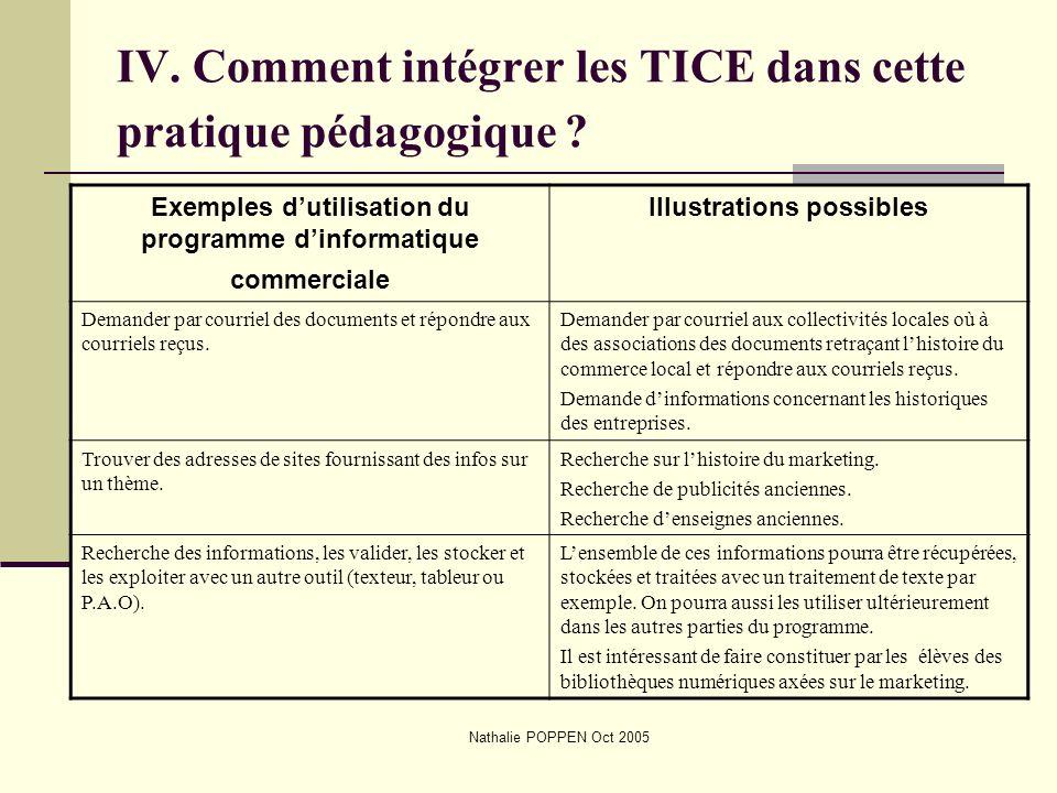 Nathalie POPPEN Oct 2005 IV. Comment intégrer les TICE dans cette pratique pédagogique ? Exemples dutilisation du programme dinformatique commerciale