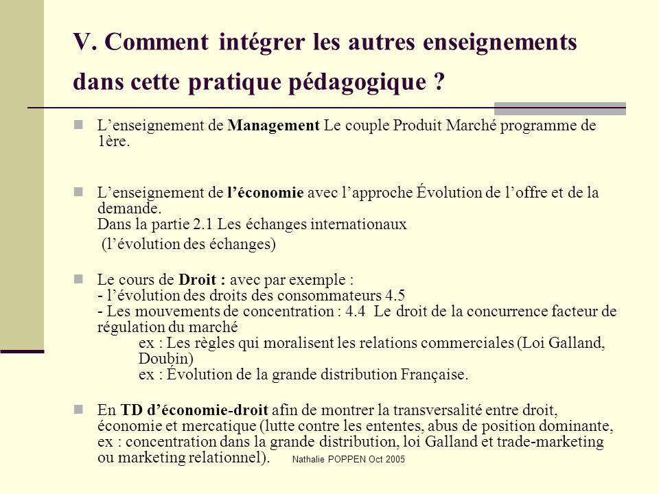 Nathalie POPPEN Oct 2005 V. Comment intégrer les autres enseignements dans cette pratique pédagogique ? Lenseignement de Management Le couple Produit