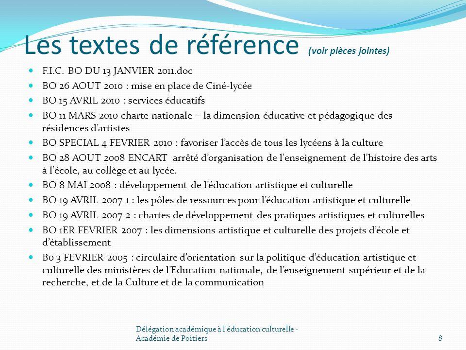 Les textes de référence (voir pièces jointes) F.I.C. BO DU 13 JANVIER 2011.doc BO 26 AOUT 2010 : mise en place de Ciné-lycée BO 15 AVRIL 2010 : servic