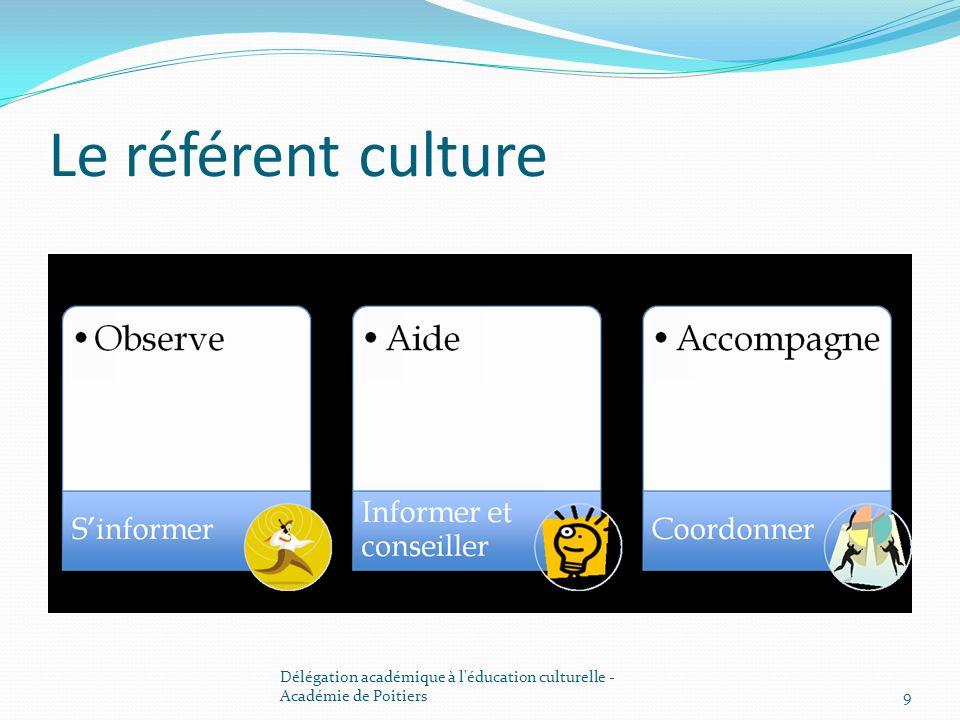 Le référent culture 9 Délégation académique à l'éducation culturelle - Académie de Poitiers
