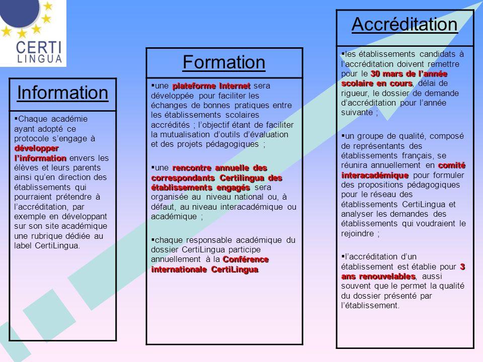 Information développer linformation Chaque académie ayant adopté ce protocole sengage à développer linformation envers les élèves et leurs parents ain