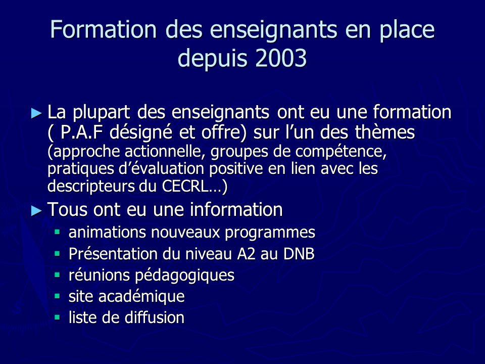 Formation des enseignants en place depuis 2003 La plupart des enseignants ont eu une formation ( P.A.F désigné et offre) sur lun des thèmes (approche