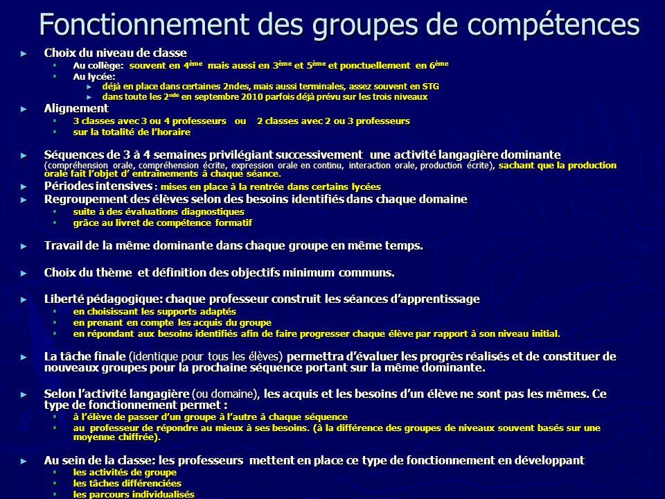Fonctionnement des groupes de compétences Choix du niveau de classe Choix du niveau de classe Au collège: souvent en 4 ème mais aussi en 3 ème et 5 èm