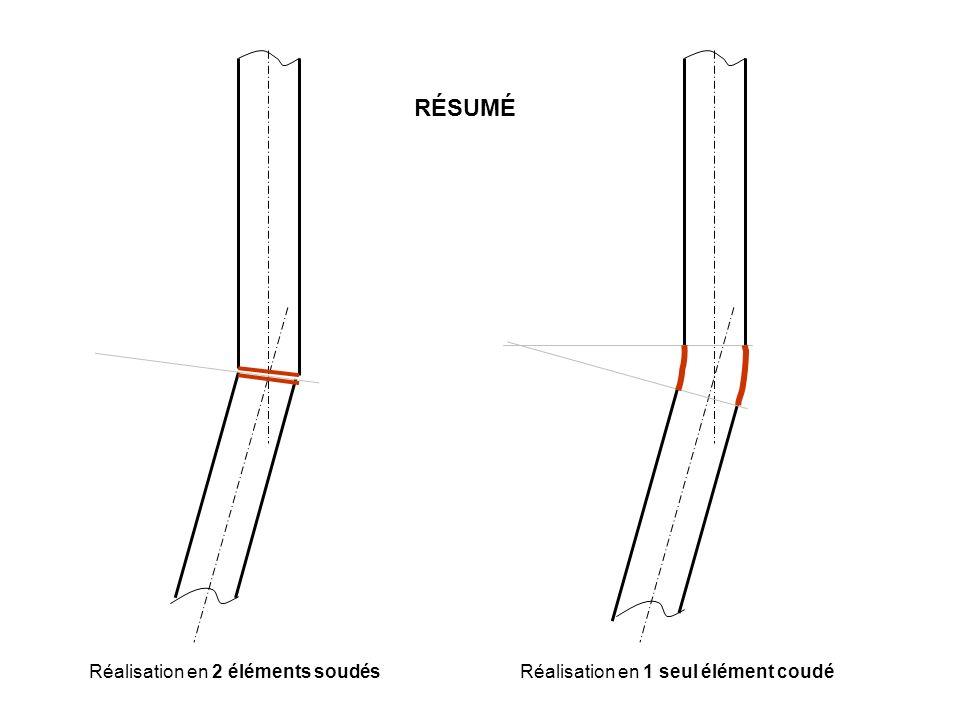 LA CONFORMATION MISE EN FORME DES MATERIAUX : Dans un 2 ème cas détude, nous aborderons De la pièce en lignes composées : droites et courbes Mais avant cela, rappelons les techniques générales de mise en forme des matériaux