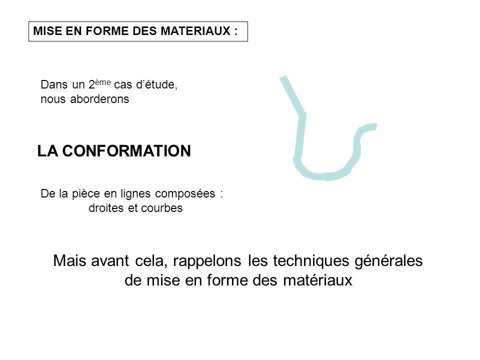 La conformation des matériaux On parle de COUDAGE sur les fers ou profilés pleins (fer plat, fer carré, fer rond) On parlera aussi de VOLUTAGE sur ces profilés