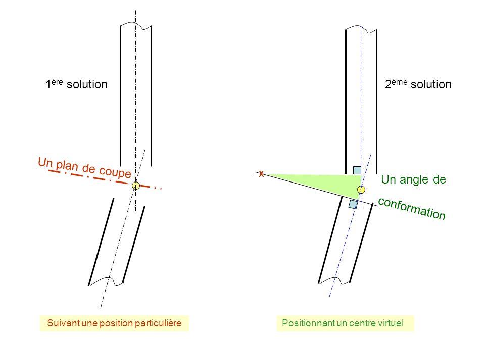 Définition du plan de coupe pour cette première solution Il se trouve sur la bissectrice de langle des deux parties de la pièce Plan de coupe sur la bissectrice Rappel : la construction de la bissectrice permet de partager un angle en deux secteurs égaux
