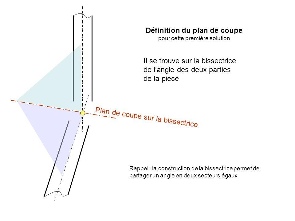 Cette solution 1 ; Oblige à la réalisation de deux pièces qui doivent être coupées suivant un angle semblable.