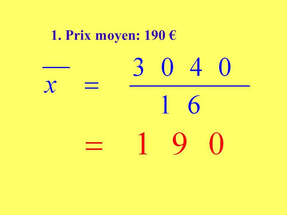 1. Prix moyen: 190
