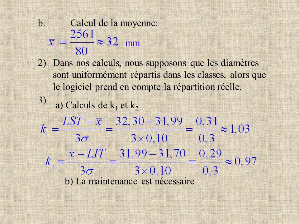 b. Calcul de la moyenne: 2) Dans nos calculs, nous supposons que les diamètres sont uniformément répartis dans les classes, alors que le logiciel pren