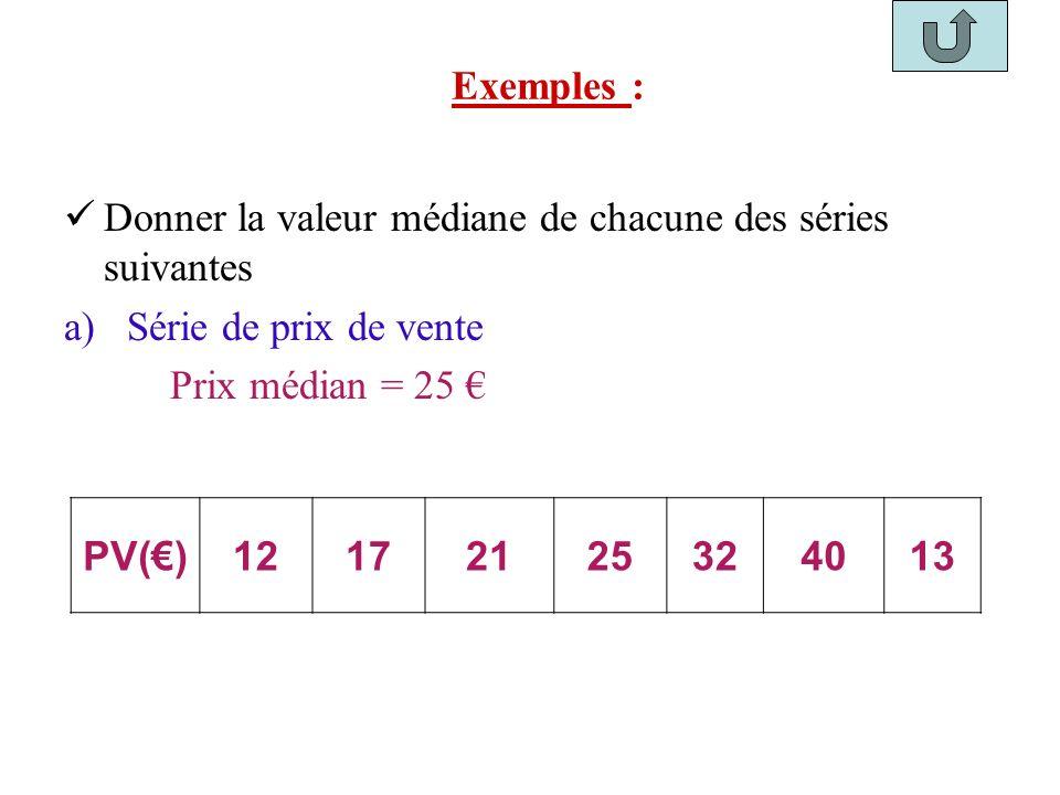 Exemples : Donner la valeur médiane de chacune des séries suivantes a) Série de prix de vente Prix médian = 25 PV()12172125324013