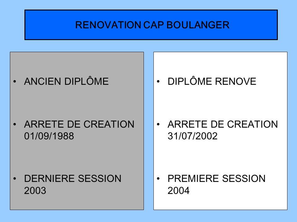 RENOVATION CAP BOULANGER REFERENTIEL DU DIPLÔME A.