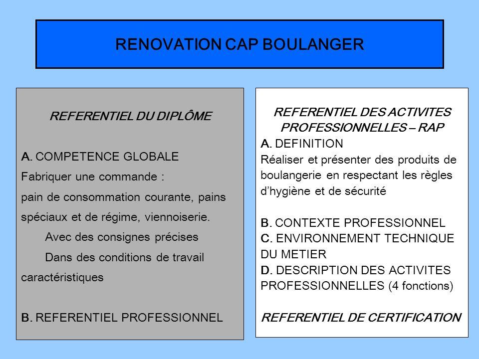RENOVATION CAP BOULANGER REFERENTIEL DU DIPLÔME A. COMPETENCE GLOBALE Fabriquer une commande : pain de consommation courante, pains spéciaux et de rég