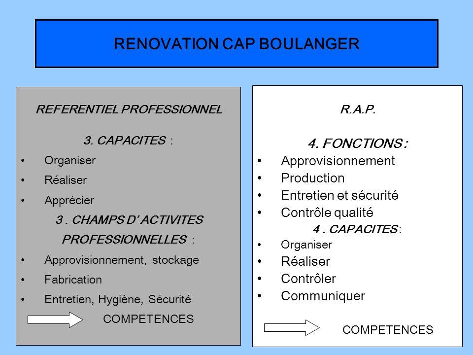 RENOVATION CAP BOULANGER REFERENTIEL PROFESSIONNEL 3. CAPACITES : Organiser Réaliser Apprécier 3. CHAMPS D ACTIVITES PROFESSIONNELLES : Approvisionnem