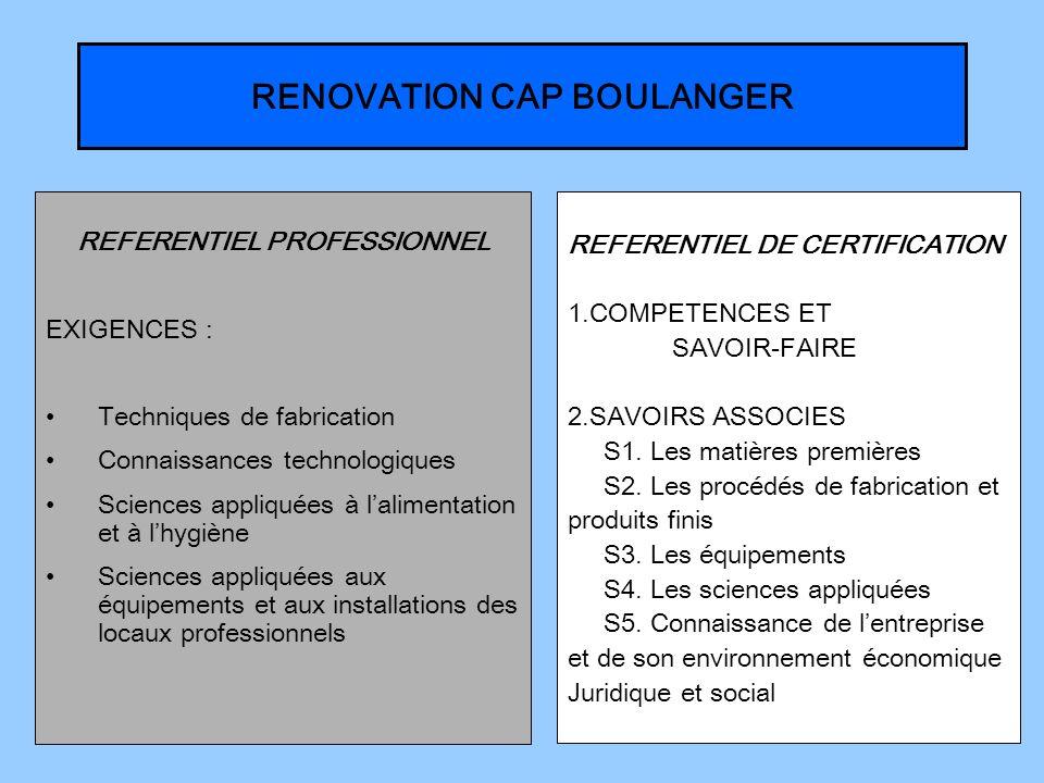 RENOVATION CAP BOULANGER REFERENTIEL PROFESSIONNEL EXIGENCES : Techniques de fabrication Connaissances technologiques Sciences appliquées à lalimentat