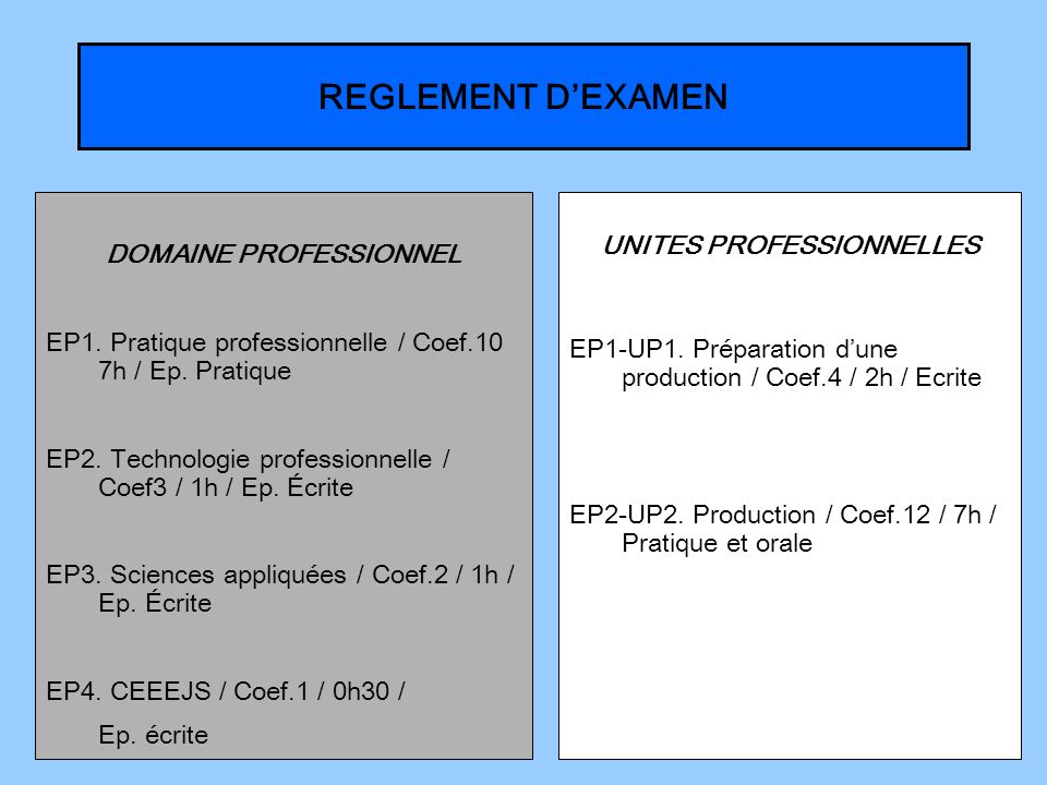 REGLEMENT DEXAMEN DOMAINE PROFESSIONNEL EP1. Pratique professionnelle / Coef.10 7h / Ep. Pratique EP2. Technologie professionnelle / Coef3 / 1h / Ep.