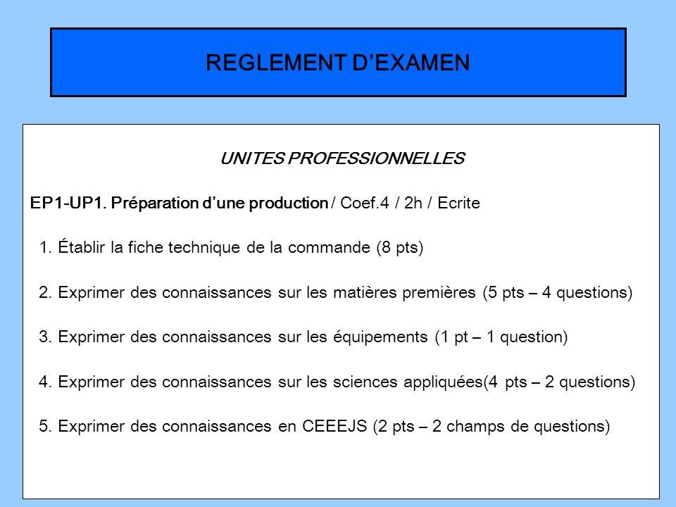 REGLEMENT DEXAMEN UNITES PROFESSIONNELLES EP1-UP1. Préparation dune production / Coef.4 / 2h / Ecrite 1. Établir la fiche technique de la commande (8