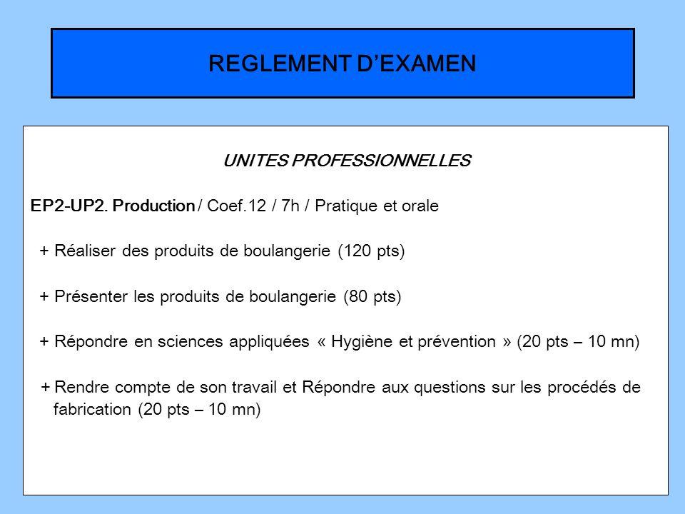 REGLEMENT DEXAMEN UNITES PROFESSIONNELLES EP2-UP2. Production / Coef.12 / 7h / Pratique et orale + Réaliser des produits de boulangerie (120 pts) + Pr