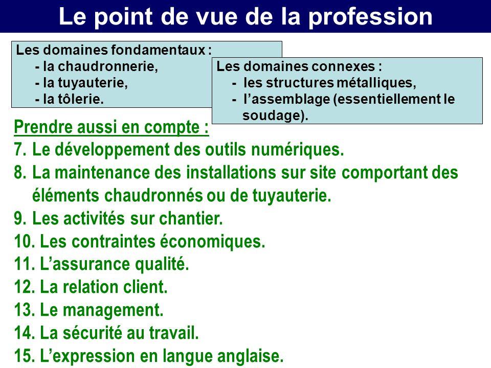 Le point de vue de la profession Prendre aussi en compte : 7.Le développement des outils numériques. 8.La maintenance des installations sur site compo
