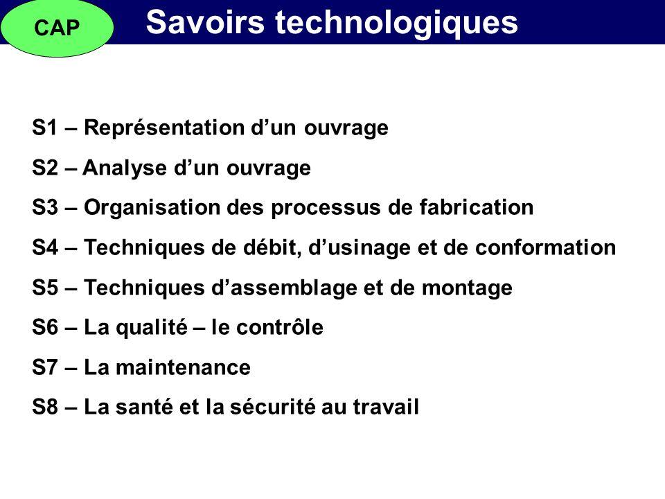 S1 – Représentation dun ouvrage S2 – Analyse dun ouvrage S3 – Organisation des processus de fabrication S4 – Techniques de débit, dusinage et de confo