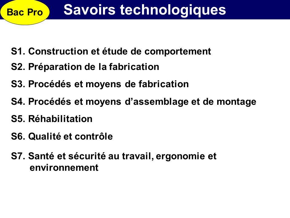 S1. Construction et étude de comportement S2. Préparation de la fabrication S3. Procédés et moyens de fabrication S4. Procédés et moyens dassemblage e
