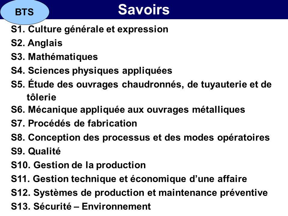 S1. Culture générale et expression S2. Anglais S3. Mathématiques S4. Sciences physiques appliquées S5. Étude des ouvrages chaudronnés, de tuyauterie e