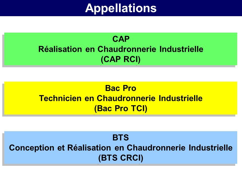 Appellations BTS Conception et Réalisation en Chaudronnerie Industrielle (BTS CRCI) BTS Conception et Réalisation en Chaudronnerie Industrielle (BTS CRCI) CAP Réalisation en Chaudronnerie Industrielle (CAP RCI) CAP Réalisation en Chaudronnerie Industrielle (CAP RCI) Bac Pro Technicien en Chaudronnerie Industrielle (Bac Pro TCI) Bac Pro Technicien en Chaudronnerie Industrielle (Bac Pro TCI)