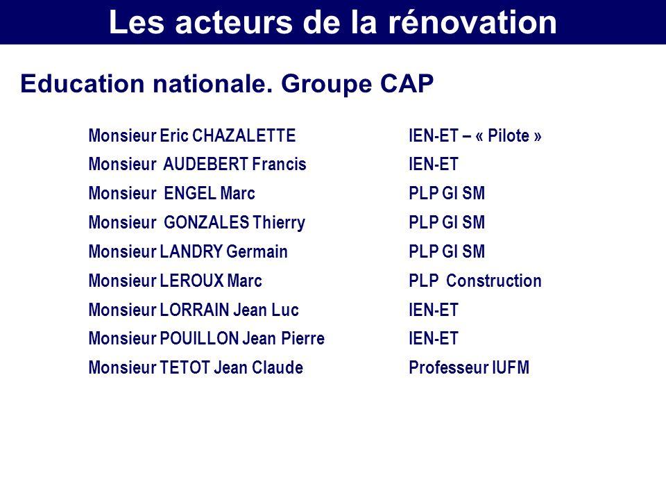 Education nationale.Groupe Bac. Pro.