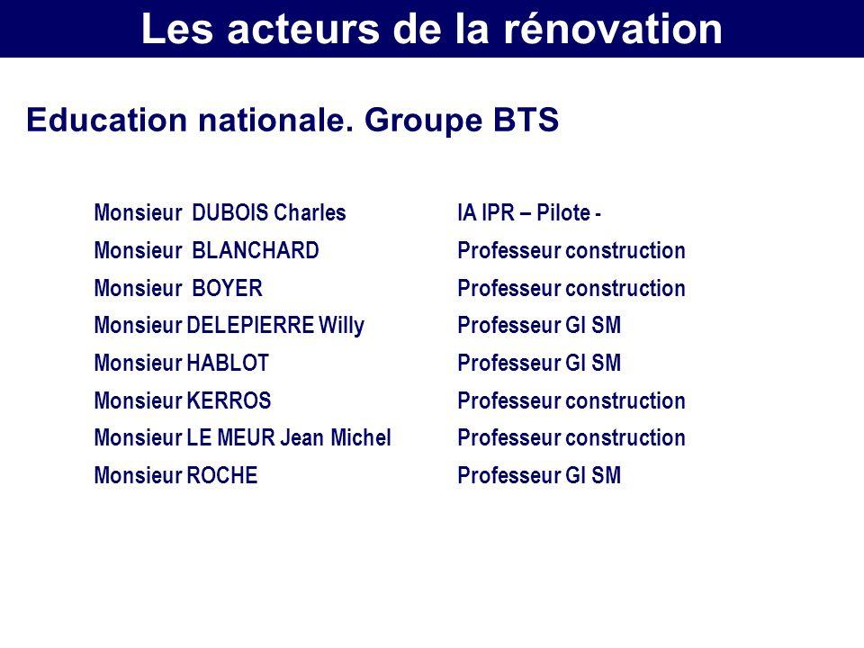 Education nationale. Groupe BTS Monsieur DUBOIS CharlesIA IPR – Pilote - Monsieur BLANCHARDProfesseur construction Monsieur BOYERProfesseur constructi