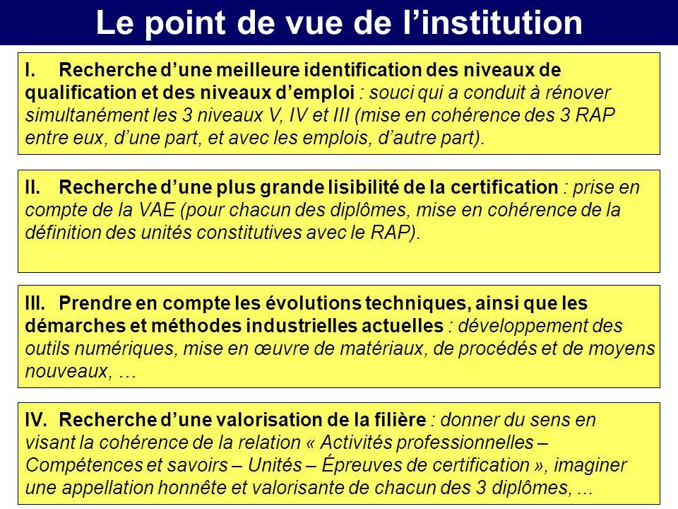 Le point de vue de linstitution I.Recherche dune meilleure identification des niveaux de qualification et des niveaux demploi : souci qui a conduit à