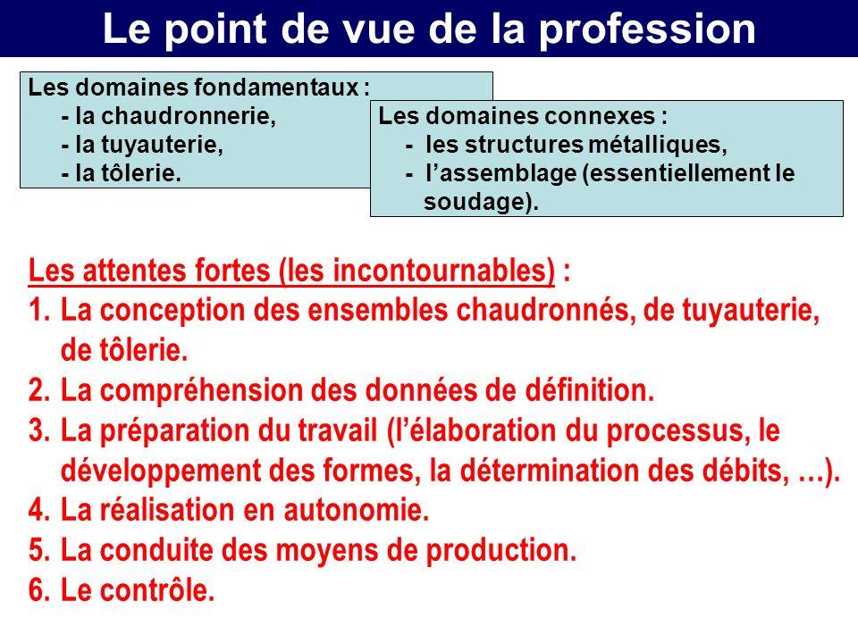 Le point de vue de la profession Les domaines fondamentaux : - la chaudronnerie, - la tuyauterie, - la tôlerie. Les domaines connexes : - les structur