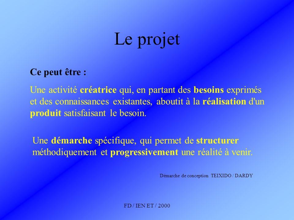 FD / IEN ET / 2000 Le projet Ce peut être : Une activité créatrice qui, en partant des besoins exprimés et des connaissances existantes, aboutit à la