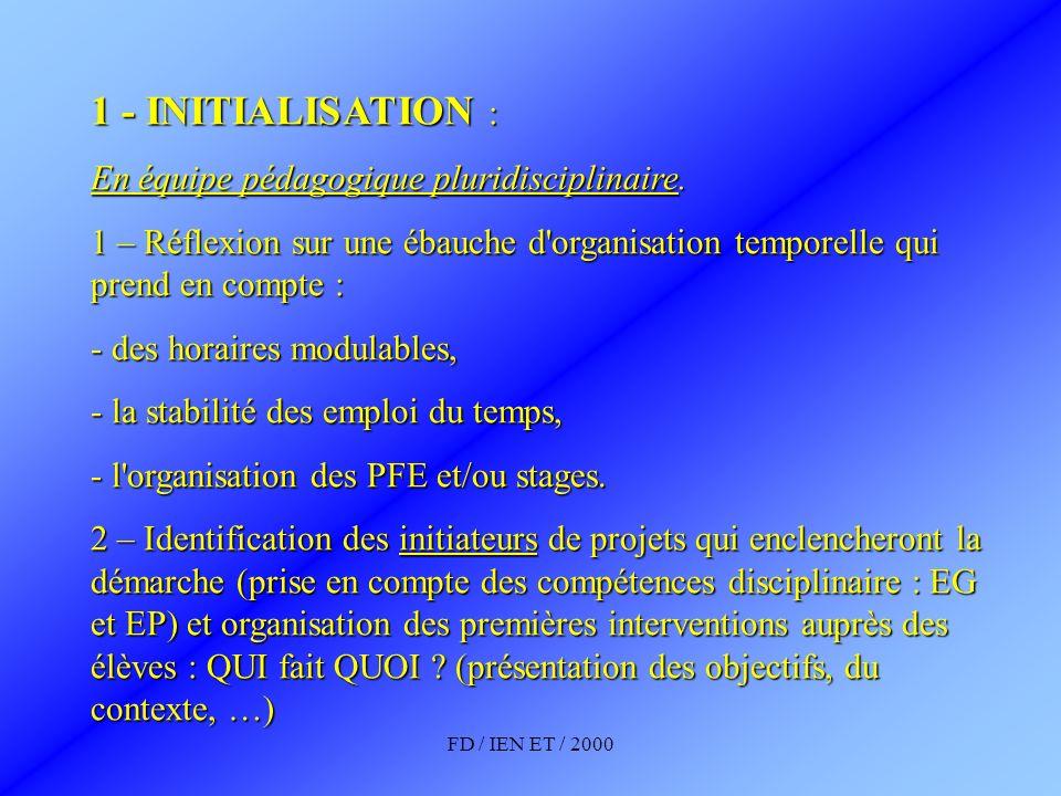 FD / IEN ET / 2000 1 - INITIALISATION : En équipe pédagogique pluridisciplinaire. 1 – Réflexion sur une ébauche d'organisation temporelle qui prend en