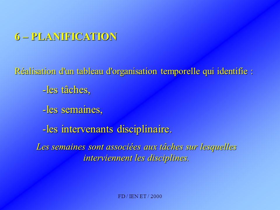 FD / IEN ET / 2000 6 – PLANIFICATION Réalisation d'un tableau d'organisation temporelle qui identifie : -les tâches, -les semaines, -les intervenants