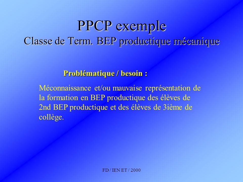 FD / IEN ET / 2000 PPCP exemple Classe de Term. BEP productique mécanique Problématique / besoin : Méconnaissance et/ou mauvaise représentation de la