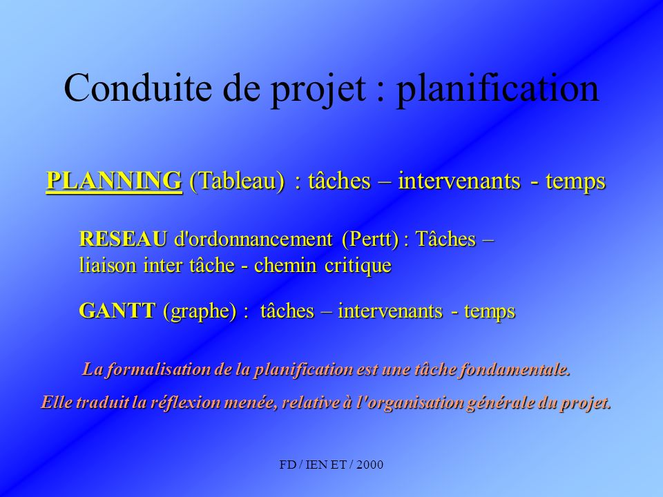 FD / IEN ET / 2000 Conduite de projet : planification PLANNING (Tableau) : tâches – intervenants - temps RESEAU d'ordonnancement (Pertt) : Tâches – li