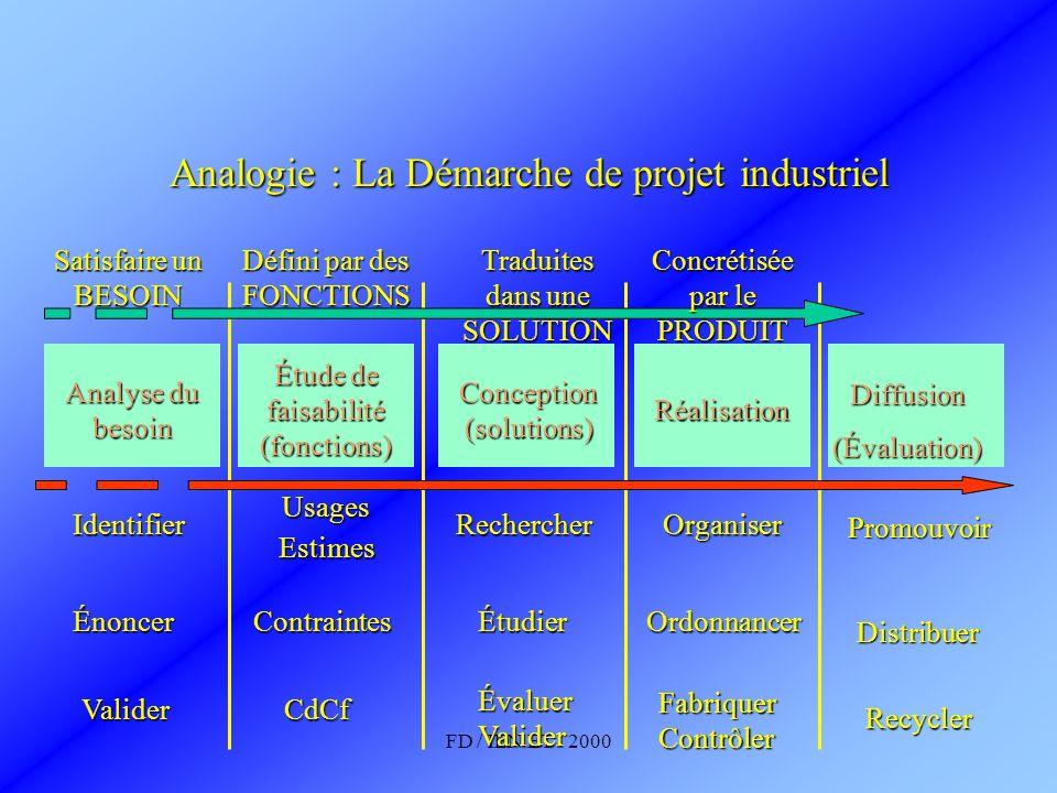 FD / IEN ET / 2000 Analogie : La Démarche de projet industriel Identifier Énoncer Valider Usages Estimes Contraintes CdCf Rechercher Étudier Évaluer V